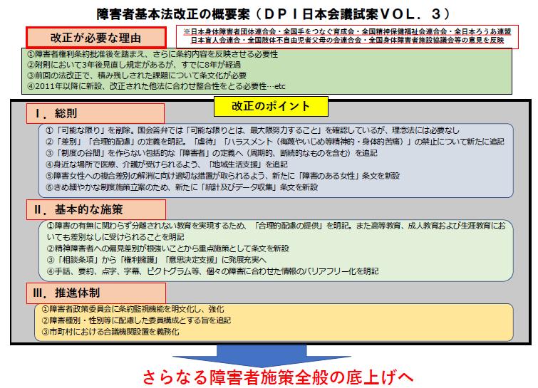 DPI試案Vol3