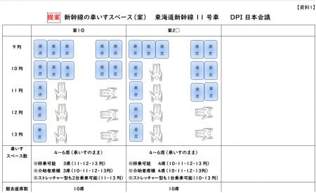 車いすスペースの具体案